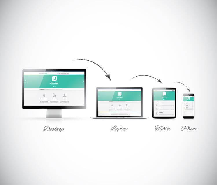 Responsive Webdesign - Vergleich der Endgeräte